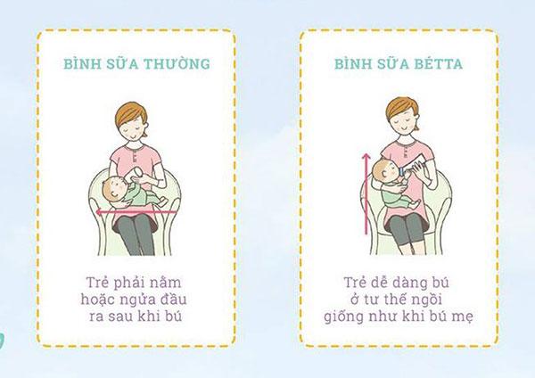 Trẻ có thể dễ dàng bú ở tư thế ngồi giống như khi bú mẹ