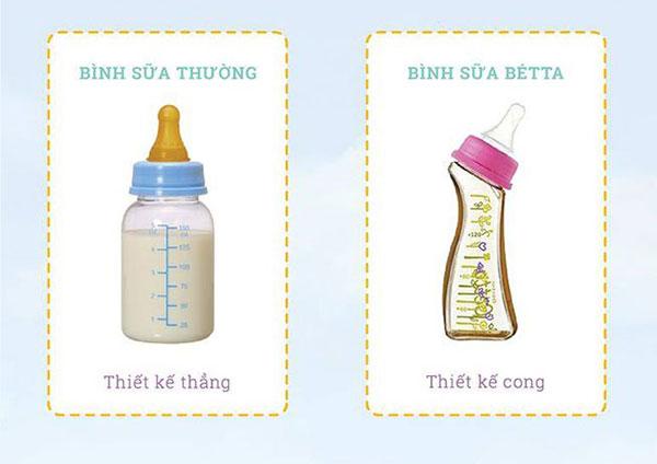 So sánh bình sữa Betta