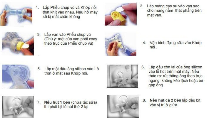 Cách lắp máy hút sữa Medela Pump